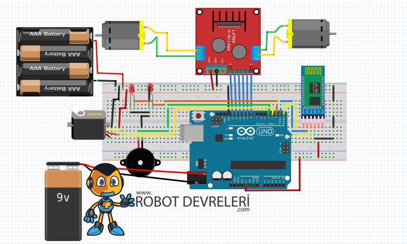 görüntülü robot